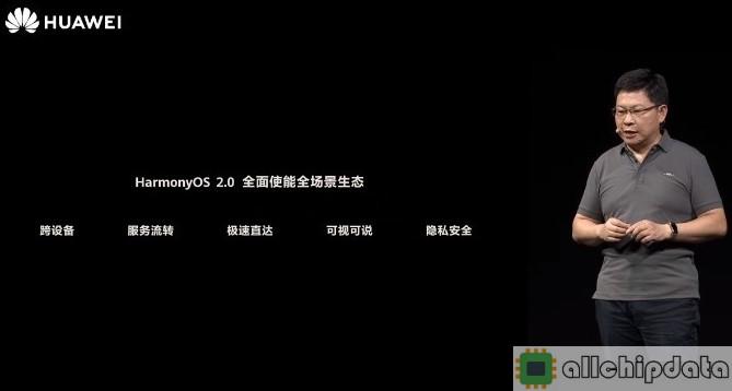 鸿蒙 OS 2.0正式发布,明年华为手机全面支持