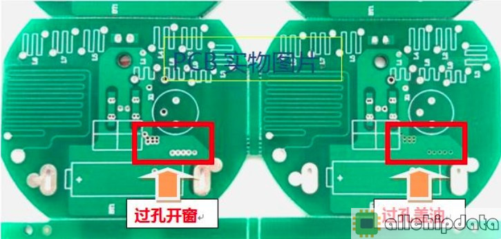 为什么PCB线路板要把过孔堵上?过孔塞油缘由