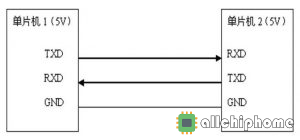 C#串口介绍及串口通信程序设计实现(附程序分享)
