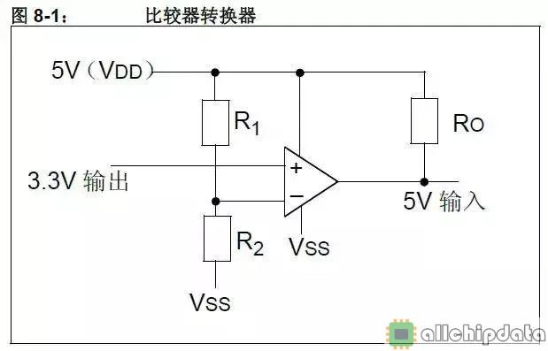 电源专栏   硬件工程师常用的5V转3.3V方法