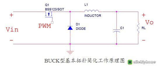 DC-DC与LDO的区别及原理